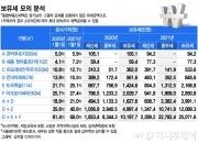 은마+도곡렉슬+아리팍, 보유세 2.5억원 '폭증'..집부자도 '헉'