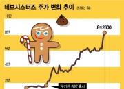 """""""엉덩이 무거운 삼전보다 낫다"""" 9만원 돌파한 데브시스터즈"""