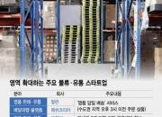 """""""명품도 총알배송"""" 물류·유통 스타트업, 쿠팡發 혁신경쟁"""