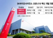 [단독]SK바사, 자체 코로나백신 임상자료 수집 7월 마무리