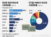 """""""반도체 1위 3년 뒤엔 모른다""""…인력 절박감에 손잡은 삼성·SK"""