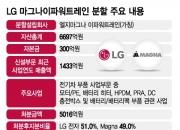 """""""애플카 만들겠다"""" 먼저 러브콜…LG-마그나의 근거있는 자신감"""