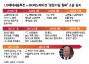 '벼랑끝' LG엔솔·SK이노 중대기로..바이든 거부권 어디로?
