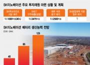 SKIET 공모 대박 친 SK이노, 파이낸셜 스토리 '가속도'