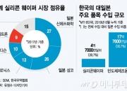 """반도체 웨이퍼의 예언…""""2018년보다 더 센 호황 온다"""""""