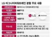 LG마그나 공식 출범…애플카 협력설 고개드는 이유