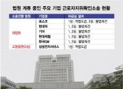 현대위아 '불법파견 인정', 대기업 직고용 몰아치나…줄줄이 유사소송