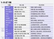 """""""한국인이 만들고 외국인들 돈잔치""""…K-유니콘의 속사정"""