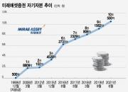 '천수답' 비아냥 옛말, 자기자본 10조 시대…한국 증권업은 진화한다