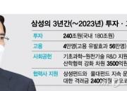 """이재용 경영시계 재가동 시작됐다…삼성 """"3년간 240조 투자"""""""