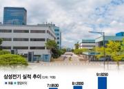 MLCC 1위·3위 日업체 가동 중단…삼성전기 '최대실적' 보인다