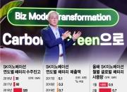 SK배터리 10월1일 독립···업계 지각변동 '신호탄' 쐈다