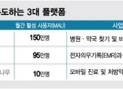 원격의료 시대 연다…'손 안의 주치의' K-스타트업 3총사