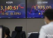 추석 연휴 이후 증시 향방은?...FOMC·中 헝다 악재 영향