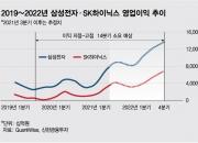 반도체 혹한기 우려에도 삼성전자·SK하이닉스 걱정없는 이유