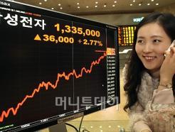 '133만 5천원' <strong>삼성전자</strong> 사상 최고치 경신
