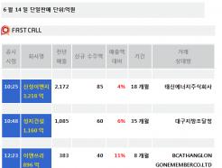[주식정보]14일 상장사 공시현황