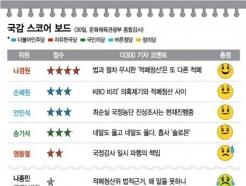 [국감 스코어보드-교문위(30일)]'어물어물' 문체부, 빛바랜 '적폐청산'