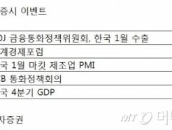 4분기 실적시즌 본격화… 코스닥 순환매 예상