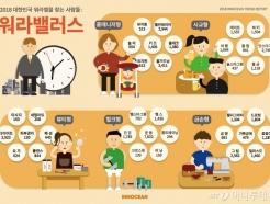 <strong>이노션</strong>, '워라밸 트렌드 보고서 발간