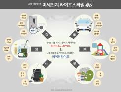 '미세먼지'가 바꾼 국민 일상·소비…가심비·공유경제 부상