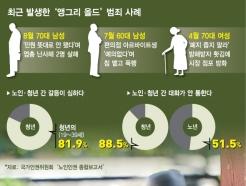 [MT리포트]고령사회의 '그늘', 노인범죄 막으려면…