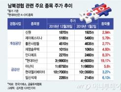 '김정은의 픽'…콕 집은 개성공단·금강산만 올랐다