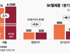 """""""아들이 효자"""" SKT, 1분기 영업익 3226억…자회사 효과 톡톡"""