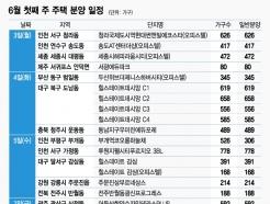 6월 첫째 주 전국 7800가구 분양…인천·대구 물량 많아