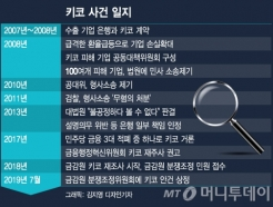 [MT리포트]키코 사건, 10년만에 '재점화' 된 이유