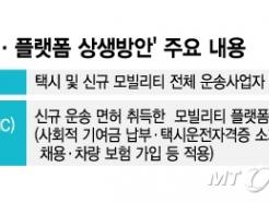 """[MT리포트]""""기여금 대체 얼마""""… 택시 상생안 '신규면허' 발급 가닥"""