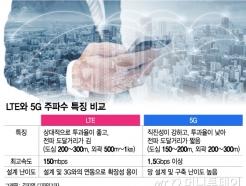 [MT리포트]'길거리 통신' 5G 오명 언제 벗나