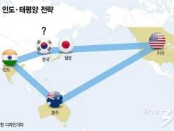[MT리포트]美'인도태평양 전략' 내놓자 독도에 군용기 띄운 중러