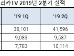 별풍선 매출 성장…<strong>아프리카TV</strong>, 2Q 영업익 전년比 56%↑