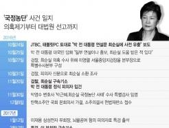 [일지] '국정농단' 의혹제기부터 대법원 선고까지