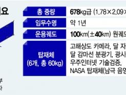달탐사 궤도선 발사, 19개월 늦춰진다
