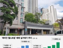 '래미안 웰스트림' 조세호 아파트 유명세...한강뷰 웃돈만 3억