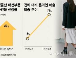 온라인 'On' 삼성 패션, '실적 부진' 꼬리표 뗀다