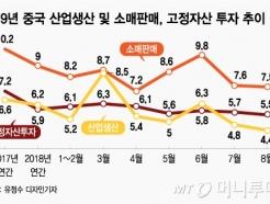 [MT리포트]5면초가 빠진 중국…6%대 성장도 어렵다