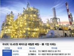 [MT리포트]셰일혁명 오는데…나프타 베팅한 韓 화학 생존전략은