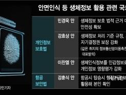 [MT리포트]'안면인식' 기술로 시위대 잡는 홍콩…서초동·광화문, 마스크 써야?