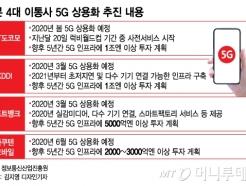 5G협력, 韓日 냉각기 녹일 훈풍 될까