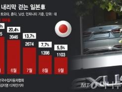 일본차 점유율 '20%→5%'…판도 바꾼 'NO 재팬'