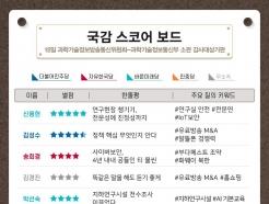 [300스코어보드-과방위]'사람중심' 연구현장 위해 '정책' 말한 의원