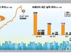 5G·폴더블 '수혜 신호음' 빵빵…부품업종 최선호주 찍었다