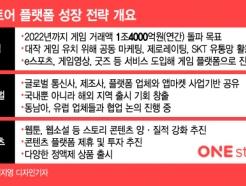 """1000억 투자받은 원스토어 """"구글 '대항마' 되겠다"""""""
