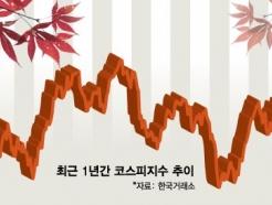 [MT리포트]글로벌 훈풍 타고 기대감 커지는 한국증시