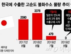 """""""국산화 원재료는 일본산"""" 日<strong>보도</strong>에 국내업계 반박"""