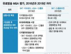 '7부능선' 넘은 유료방송 재편…샴페인은 아직 이르다