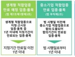 '생계형 적합업종' 미신청 업종에 '편입 기회' 추진